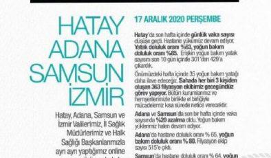 Samsun'da koronavirüs vakaları yüzde 20 azaldı